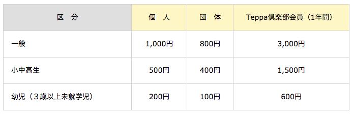鉄道博物館 料金表