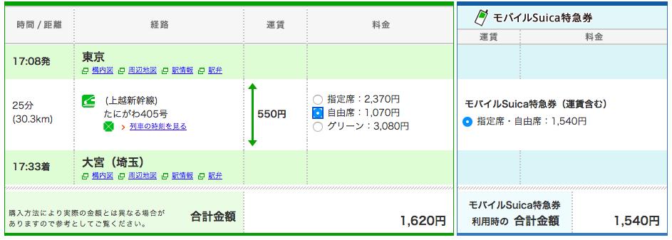 新幹線 東京 大宮 料金表